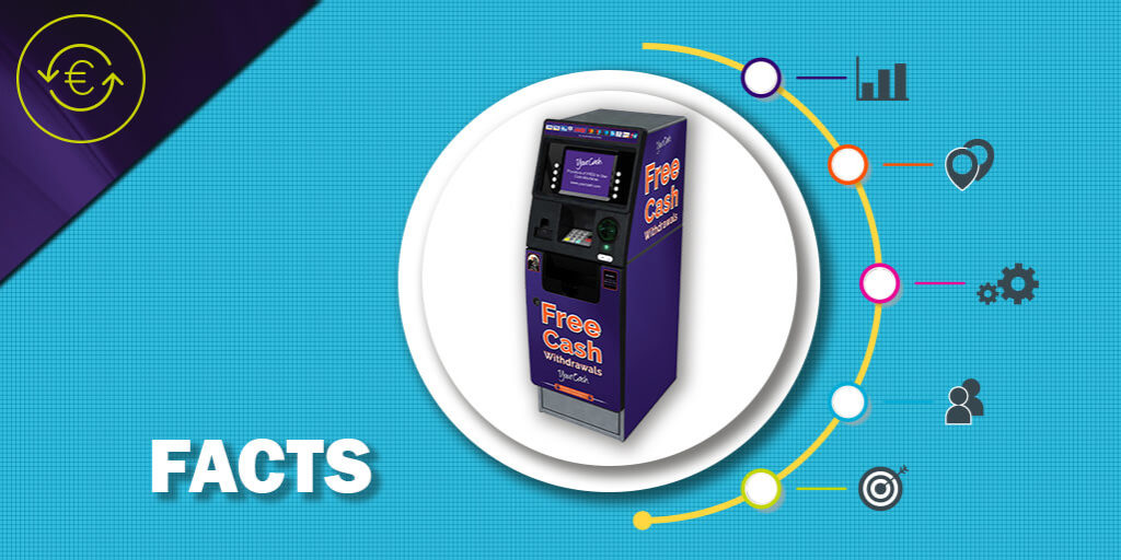 10 interesting facts about ATMs that you probably didn't know!